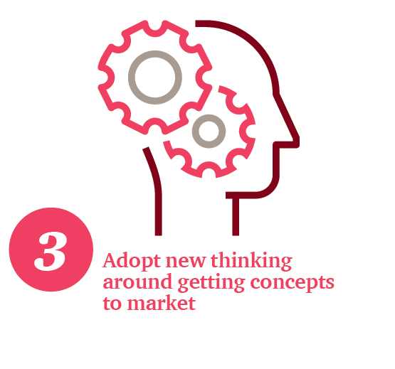 Adopt new thinking around getting concepts to market