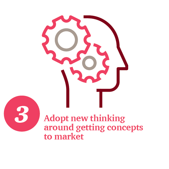 Adopt new thinking aroung getting concepts to market