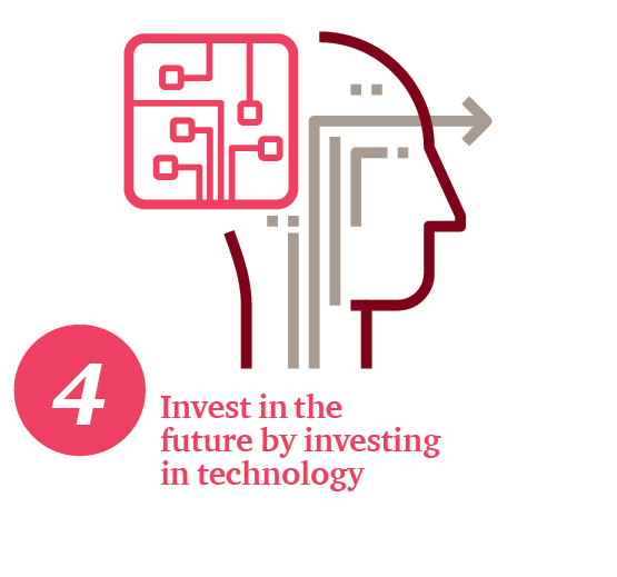 Invest in the future by investing in technology