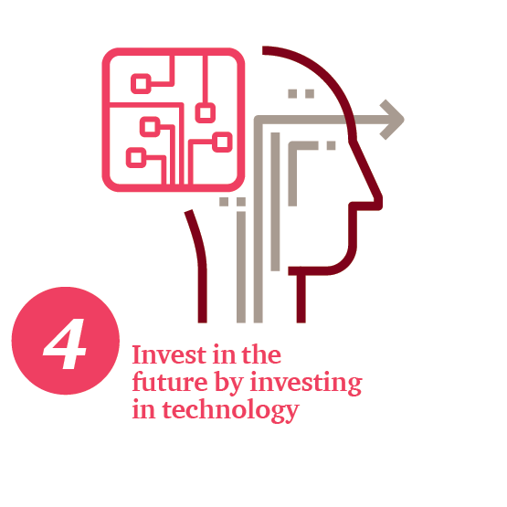 Invest in your future by investing in technology