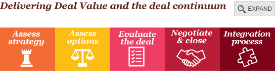 Delivering Deal Value and the deal continuum