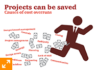 Projects can be saved