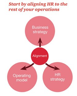organizational culture case study analysis