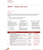 Tax Insights: BEPS – Where are we?