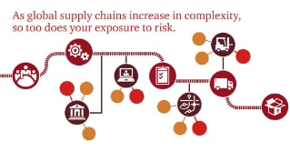 PwC US Careers: What we do: Risk Assurance