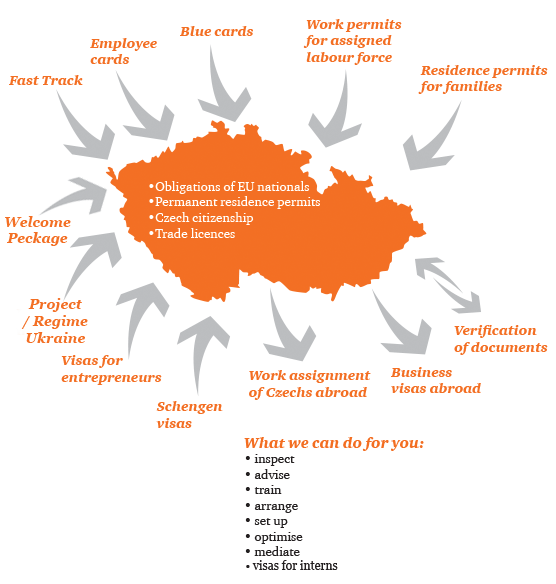 Map of PwC Imigration Services