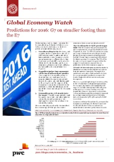 Global Economy Watch - zeenews.india.com