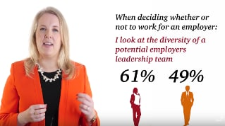 Focus on diversity and career progression opportunities
