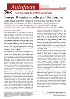 European Market Review - Q2 2015