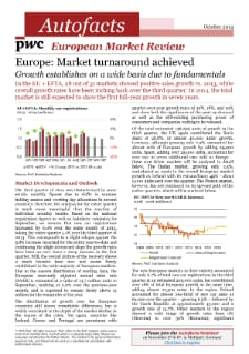 European Market Review - Q4 2014