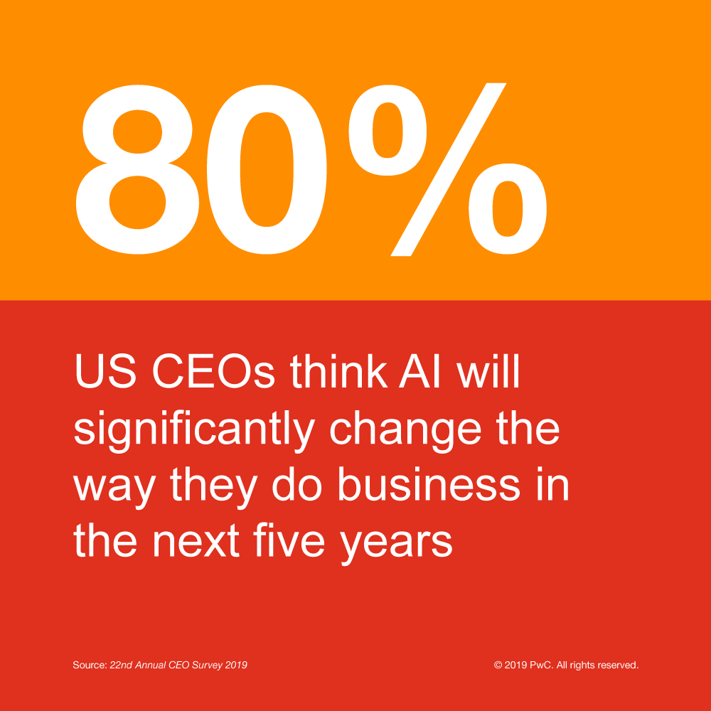 80% US CEOs think AI will significantly change the way they do business in the next five years