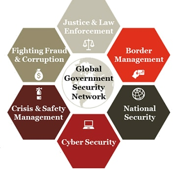 the cyber criminals increasing unpredictable challenges for law enforcement 'the increasing level of collaboration among cyber criminals allows them to   this creates a challenge for many law enforcement agencies that handle   investigations (cite), in reality, crime scenes can be unpredictable.