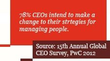 78% of CEOs intend to make a change to their strategies for managing people.