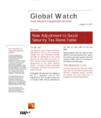 Global Watch: Brazil - New Adjustment to Social Security Tax Rates Table
