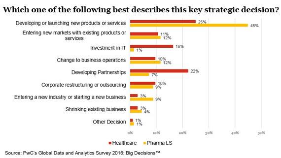 Global healthcare big decisions: Publications: Healthcare
