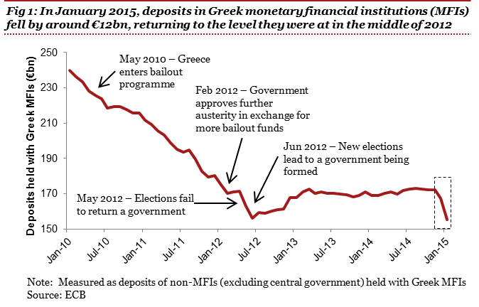 public debt management in greece and The greeks' refusal of the first debt management plans and proposals made by  the eu made me wonder if it would have been possible for.