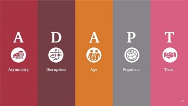 adapt five urgent global issues and implications pwc