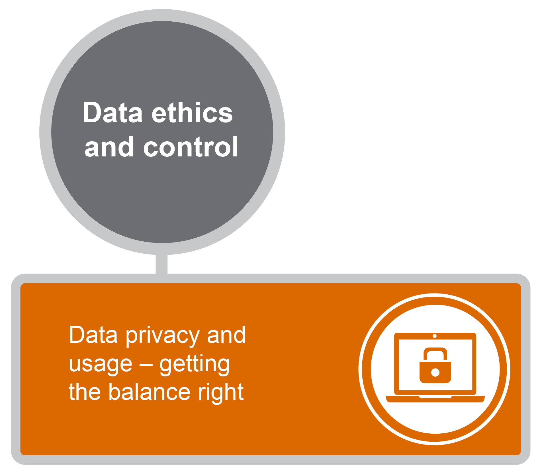Data ethics and control graphic
