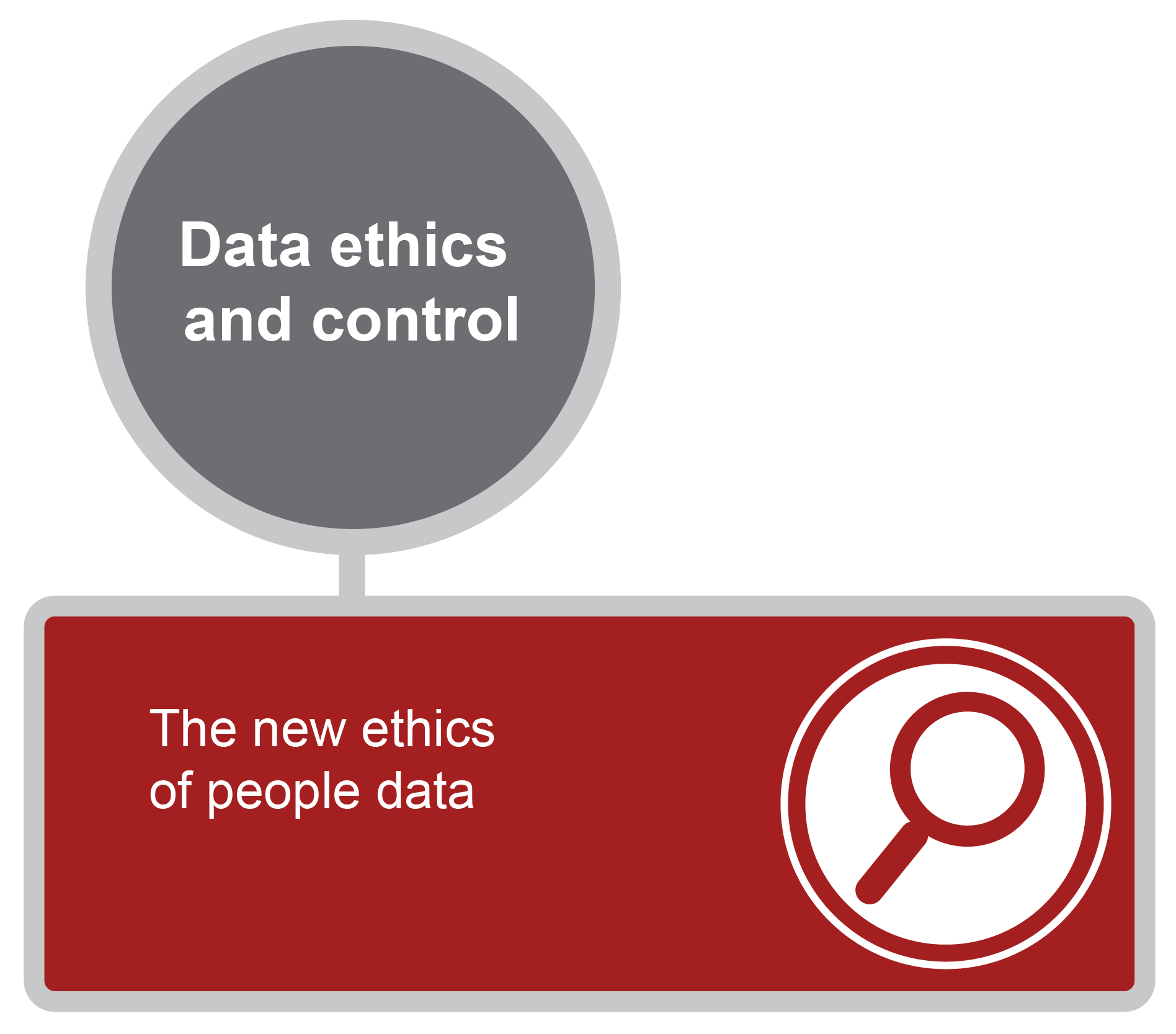 The new ethics of people data graphic