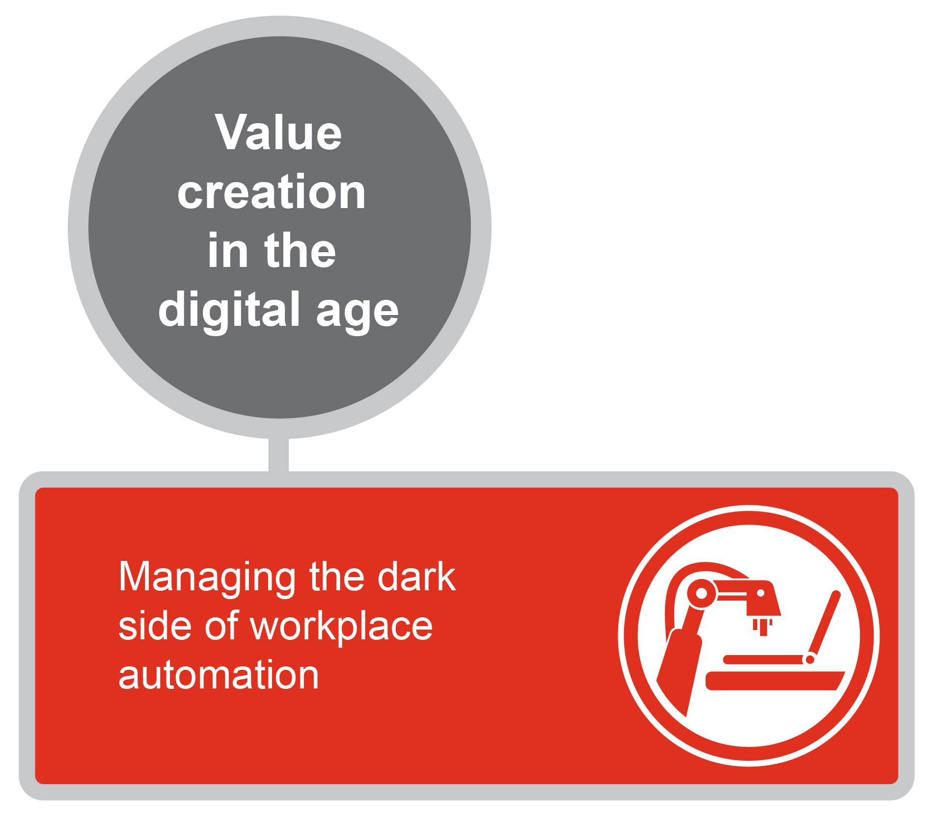 Managing the dark side of workplace automation graphic