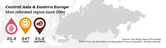 Regional findings: Central Asia and Eastern Europe: Paying Taxes 2016