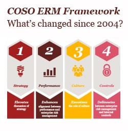 Coso 2013 Framework Pdf