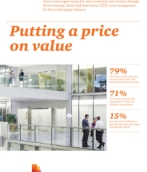 Putting a price on value: PwC Global PE Responsible Investment Survey