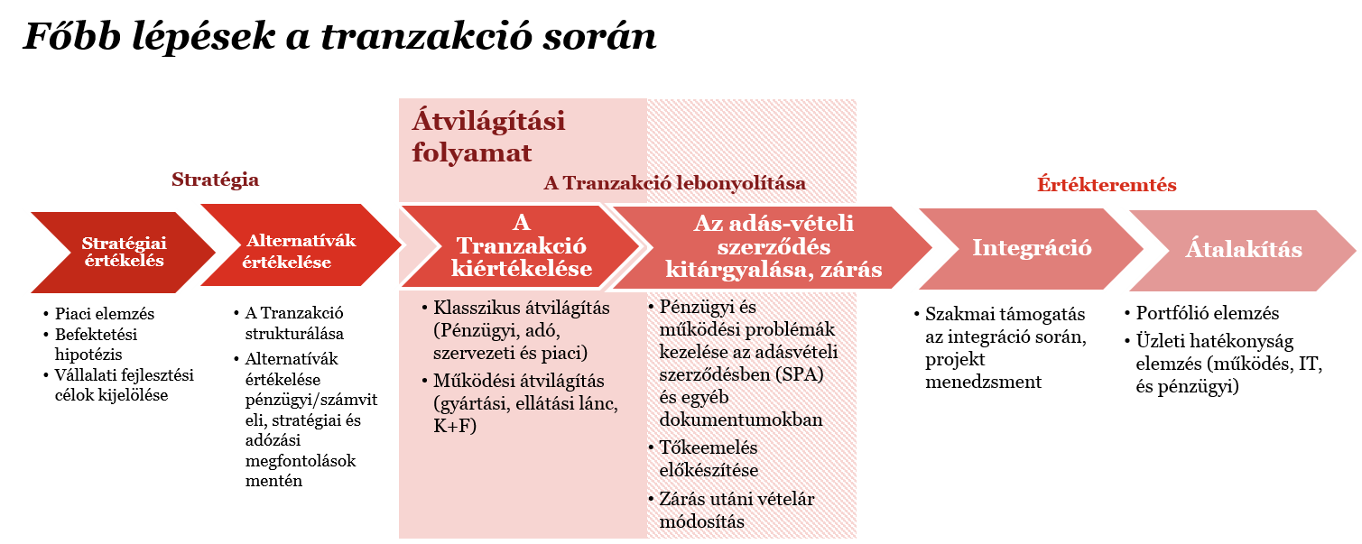 * Tranzakció (Gazdaság) - Meghatározás - Online Lexikon