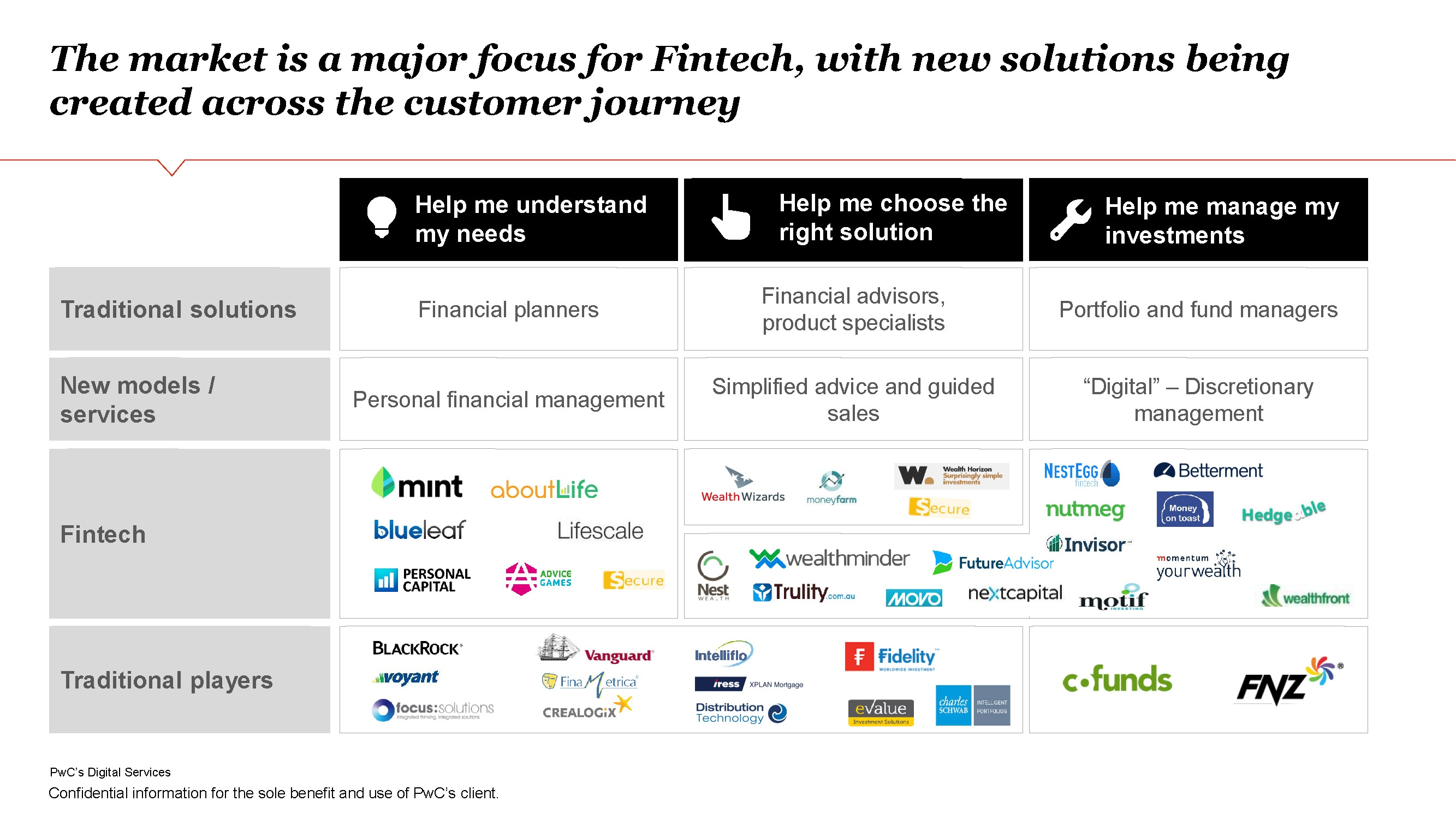 Fintech Blogs Sastra Technologies 28 Images The