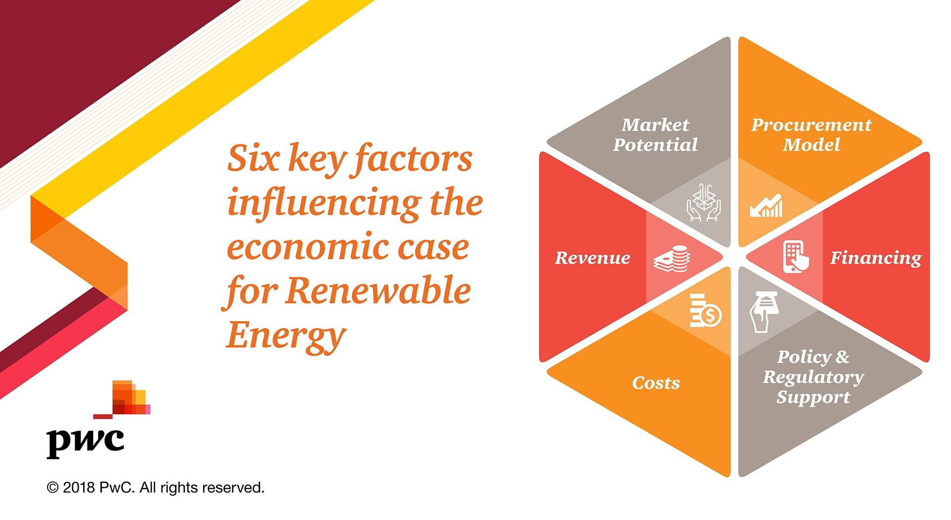 The six economic factors for switching to renewable energy.