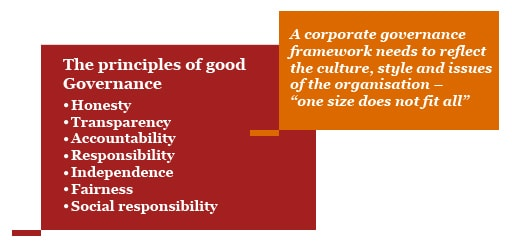 Corporate Governance Amp Compliance