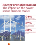 13th PwC Annual Global Power & Utilities Survey