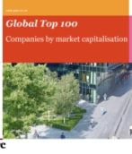 Global Top 100 Companies by market capitalisation