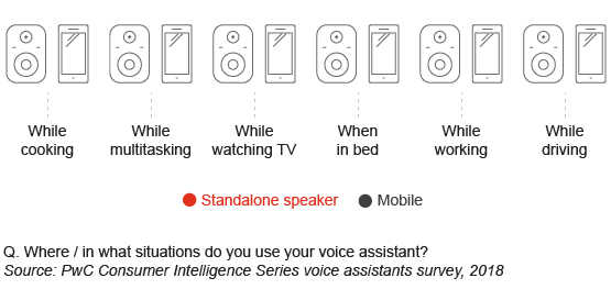 Really, how mobile are mobile voice assistants?