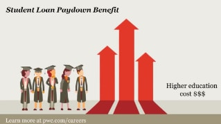 Student Loan Paydown Benefit
