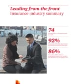 17th Annual Global CEO Survey: Insurance Industry Summary