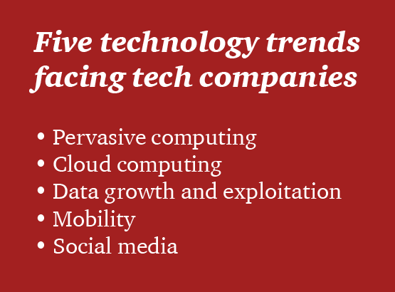 Technology sector company board composition: PwC
