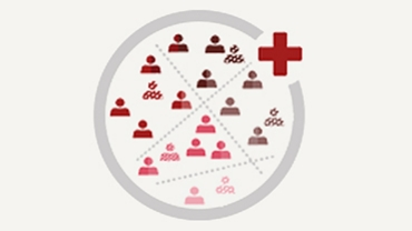 HRI Reporting: Scaling population health for better outcomes and lower spending: PwC