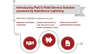 How efficient is your field service?