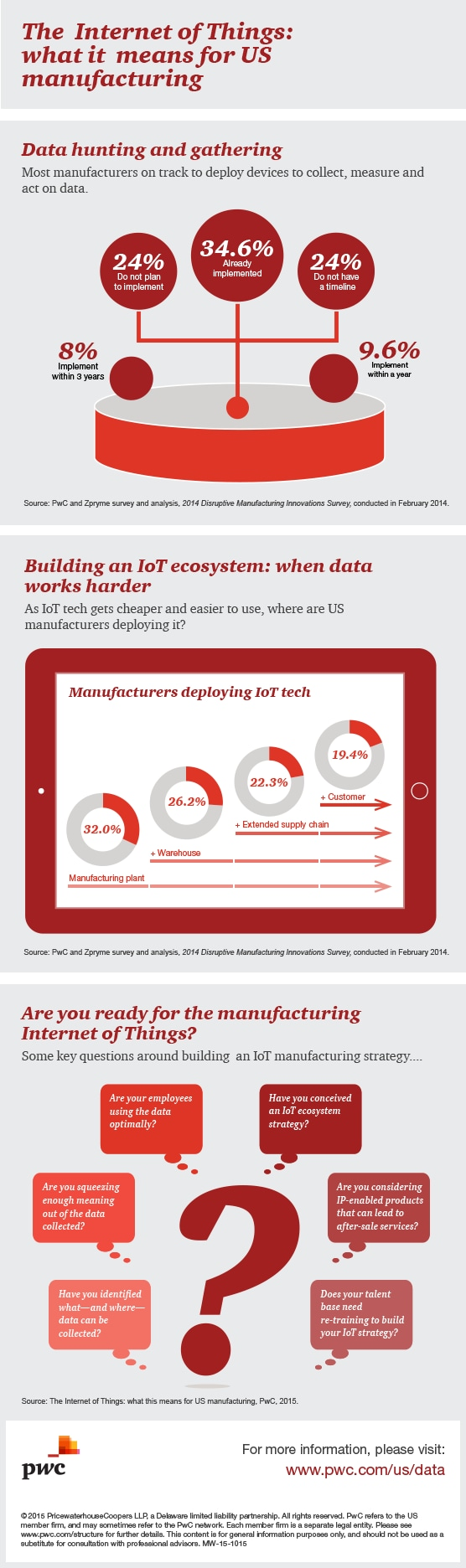 The Internet Of Things Iot  Essential Iot Business Guide The Infographic Which