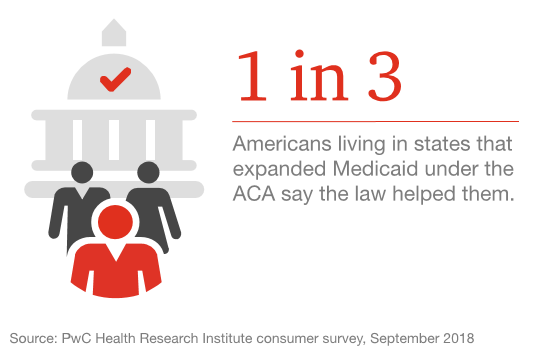 The Affordable Care Act in 2019: Still Alive: PwC