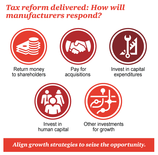 Manufacturing and tax reform: PwC