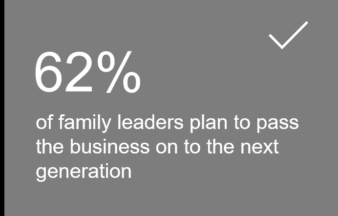 2019 US Family Business Survey: PwC