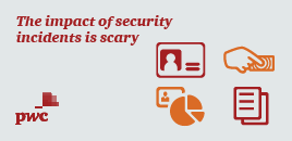 The impact of cybersecurity incidents is scary