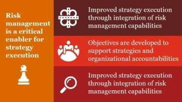 Enterprise risk management 'ERM' capabilities to support business decision-making: PwC